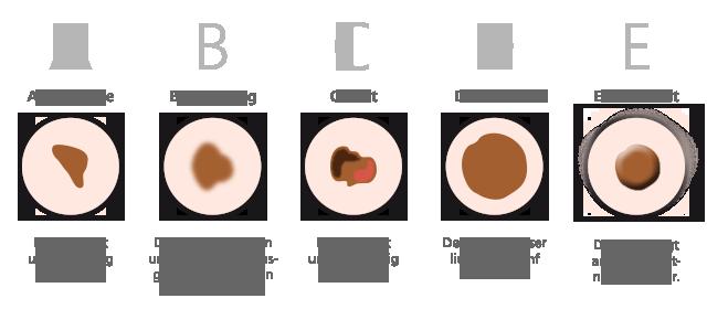 Dermapharm AG Arzneimittel